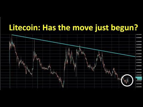 Litecoin: Has the move just begun?