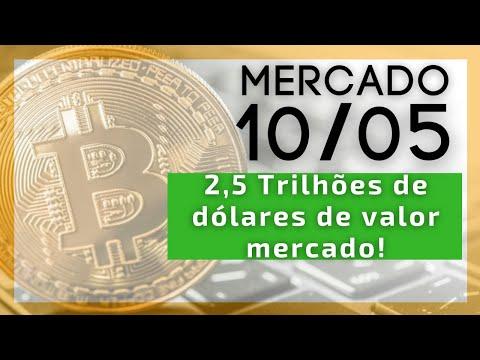 1 bitcoin em dolar)