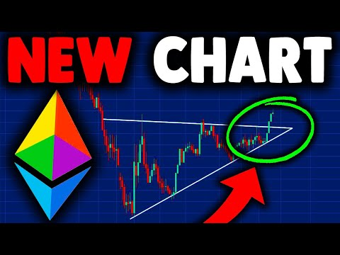 ETHEREUM HOLDERS MUST WATCH THIS NEW CHART!!! ETHEREUM PRICE PREDICTION & ETHEREUM NEWS! (explained)