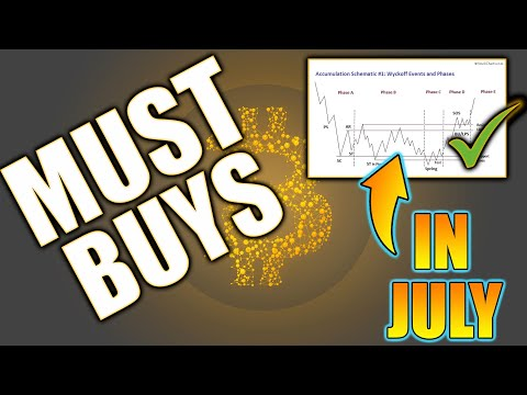 Top 5 Altcoins – Must Buy Altcoins! – Best Altcoins to Buy NOW in JULY! – Best Altcoins in 2021!