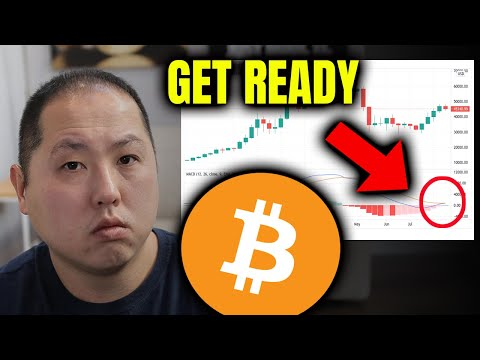 BITCOIN HASN'T DONE THIS IN 11 MONTHS…GET READY