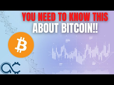 DON'T BE FOOLED BY THE SMART MONEY! #Bitcoin Manipulation | #BTC Price Prediction and Analysis 2021
