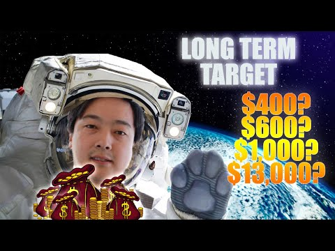 LITECOIN IS WAAAY UNDER VALUED… GET READY FOR THESE NEXT PRICE TARGETS!! [LONG-TERM ANAYSIS] 💰💰💰