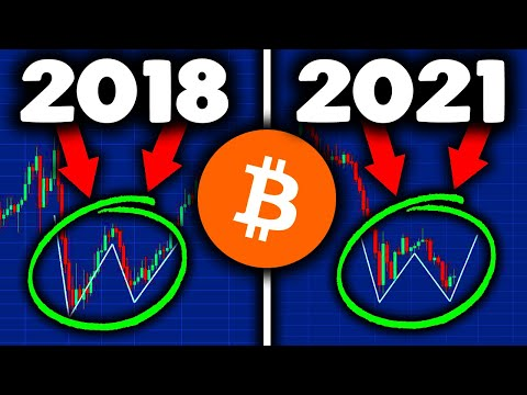 THIS BITCOIN PATTERN ENDED THE LAST BULL MARKET!! BITCOIN NEWS TODAY & BITCOIN PRICE PREDICTION 2021