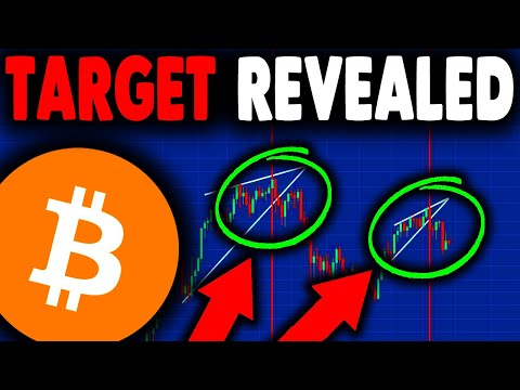 BITCOIN PRICE TARGET REVEALED & NEW EVERGRANDE UPDATE!!! BITCOIN NEWS TODAY! (Trading for Beginners)