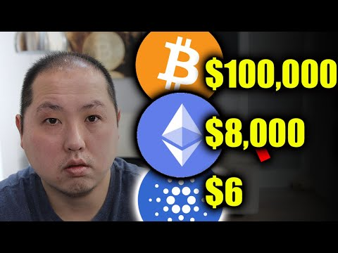 BITCOIN, ETHEREUM & CARDANO – WHICH WILL DOUBLE FIRST?